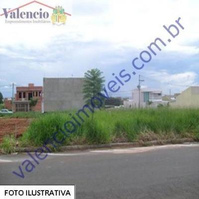 Venda - Terreno - Chacara Mantovani - Mendon?a - Sp - 7916ggv