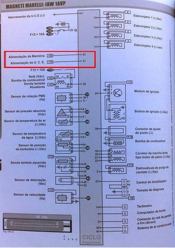 Imagem 1 de 1 de Diagrama Da Ijecao Eletrônica Avp E Avg Motor Ap