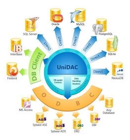 Unidac 7.0.2 Para Delphi 10.2 Tokyo