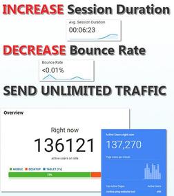 12000 Mil Visitas -tráfego 1ºp-google Ranker Teste Grátis !