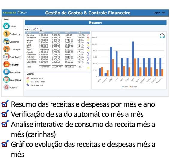 Sistema Controle Financeiro, Receitas, Despesas, Cont. Pagar