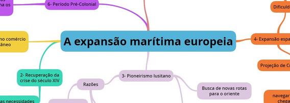 História Do Brasil - Mapas Mentais (37 Mapas)