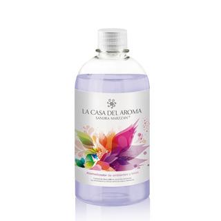 Sandra Marzzan Perfume Telas Y Ambientes Aromas Diversos