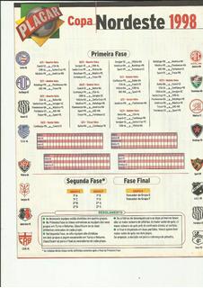 Tabelas Placar Diversas De 1998 A 2001