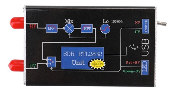 Rtl-sdr Upconverter Receptor De Sintonizador Usb Rtl2832u +