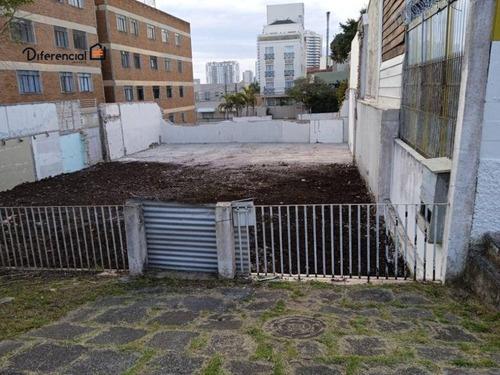 Terreno Para Alugar, 331 M² Por R$ 3.400,00/mês - Ahú - Curitiba/pr - Te0167
