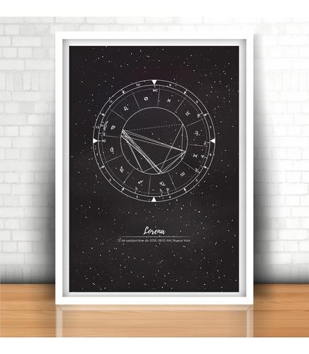 Carta Natal Personalizada. Carta Astral. Astrología. Zodíaco