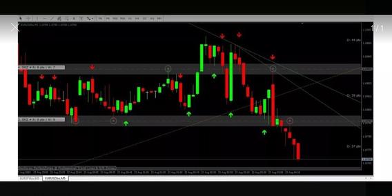 Indicador Trader Profissional, Opções Binárias E Forex. 2019