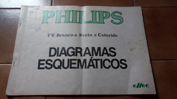Esquema Eletrico Tvs Philips Cod 111