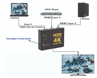 Switcher 4k 2k 3 Puerto Hdmi 1.4 1080p Interruptor