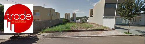 Terreno Para Alugar, 260 M² Por R$ 2.100,00/mês - Jardim Botânico - Ribeirão Preto/sp - Te0382