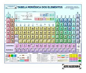 Tabela Periódica Dos Elementos Químicos Gigante Dobrado
