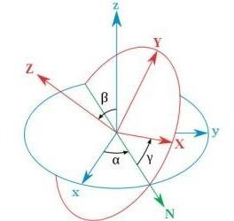 Libro Álgebra, Paul K. Rees, Fred W. Sparks, Charles Spark R
