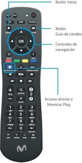 Control Movistar Tv Nuevos Hd Original Negro