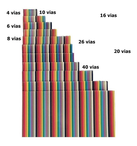 5m - Cabo Flat Colorido 20 Vias 26awg  = 20x26