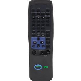 Controle Remoto Som Aiwa - Todos Modelos Nsx E Cx 1 E 3 Cds