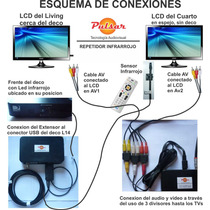 Extensor Control Remoto - Espejo - Sensor 5m