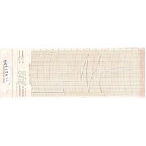 Gráfico Pluviograma - 100 Unidades Polimedição Nfe