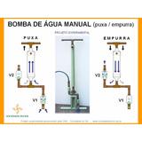 Projeto Bomba Dágua Manual Puxa Empurra