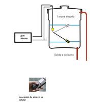 Alarma Gsm Para Tanques, Cisternas, Purificadoras De Agua