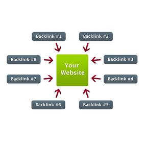 1.000 Mil Backlinks De Qualidade Para O Seo De Seu Site
