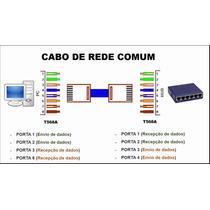 Lote 3 Emendas Rj45 + 3 Cabos Rede Pronto Cat5e 10/100 2m
