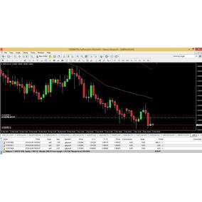 Señales De Trading Forex, Acciones, Indices, Materias Primas