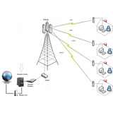 Nuevo Servidor Cache, Acelera En Un 50% El Internet Wisp