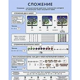 Addition - Poster Chart Studio
