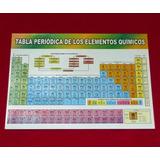 Tabla periodica en mercado libre per tabla peridica de los elementos qumicos nomenclatura urtaz Image collections