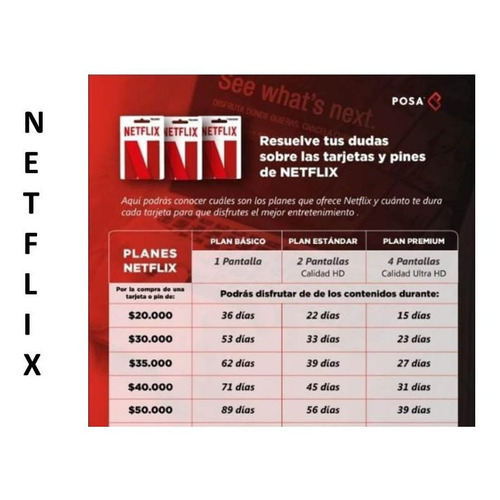 Pin Tarjeta Netflix  De $30.000 Entrega Inmediata