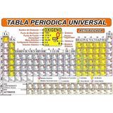 Tabla periodica actualizada en mercado libre venezuela tabla periodica actualizada x unidad y al mayor urtaz Image collections
