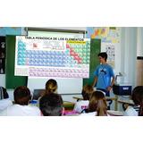 Tabla Periódica De Los Elementos, Educativo Impresión Vinil