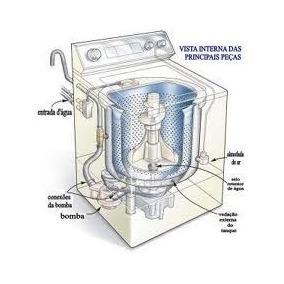 Curso De Mecânica De Máquina De Lavar Roupas