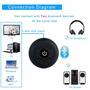 Transmissor Bluetooth Audio Stereo P2 Conecta 2 Fones