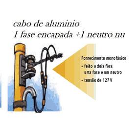 Cabo 25mm Rede Monofásica 2 Fios (1 Fase+1 Neutro) C/ 30 Mt