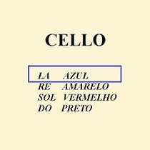 2 Cordas Lá Avulsa Para Cello +1 Cavalete Violino***