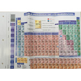 Tabla periodica en mercado libre argentina tabla peridica de los elementos para carpeta didacticworld urtaz Images