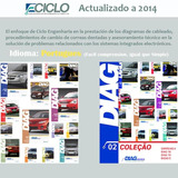 Ciclo 2014 Software Automotriz