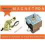 Magnetron Para Microondas Electrolux Varios Modelos