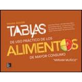 Tablas De Composicion Alimentos / 3 Ed. (incluye Cd; Adolfo