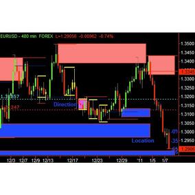 Estrategias Opções Binarias, Forex E Trader Esportivo. +36gb