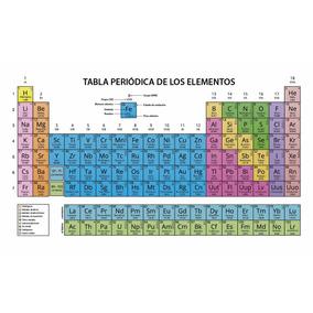 Tablas periodicas impresas en mercado libre mxico tabla peridica impresa en vinil autoadherible 120cm x 61cm urtaz Images