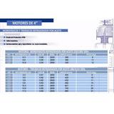Motor Sumergible Monofásico 1.5 Hp