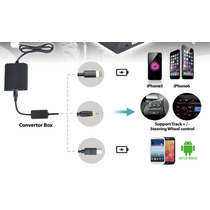 Cable Auxiliar Iphone 5 Y 6 Usb P/ Vw Sharan Año 2003 A 2008
