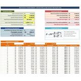 Excel Simulador De Financiamento De Carro, Moto, Casa Etc