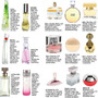 Esencias Puras Para La Fabricacion De Perfumes Finos Simil