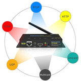 Fmuser Fbe200-h.264-wifi Wrieless Iptv Hdmi Encoder With Hls