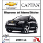 Manual Diagramas Sistema Electrico Chevrolet Captiva