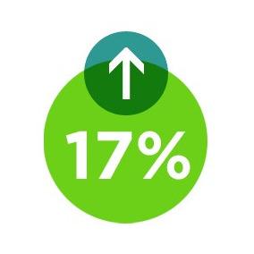 Desconto De 17% Em Compras Limaecommerce.com